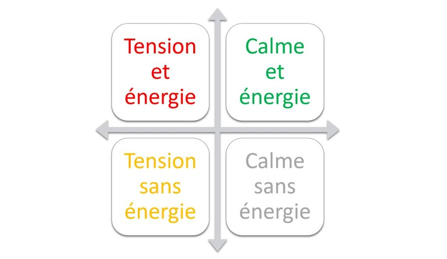 Vitalité = calme + énergie